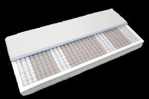 Detailansicht der Federn der Taschenfederkernmatratze Classic